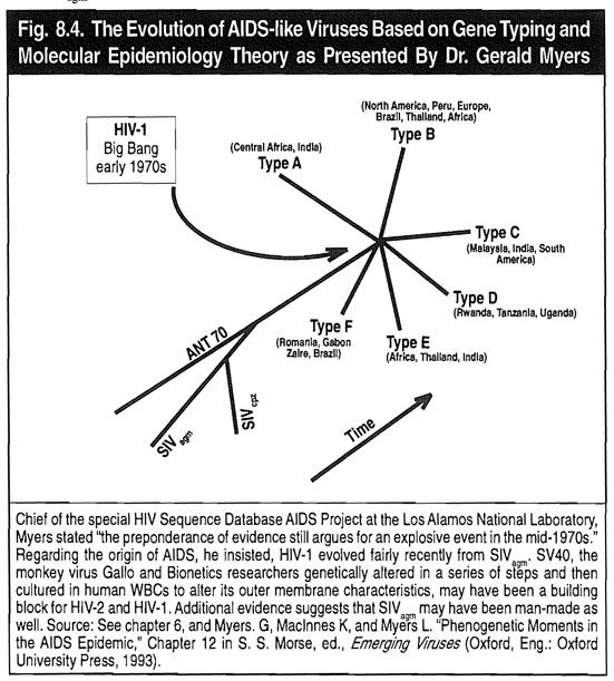 gerald-myers-big-bang-evidence